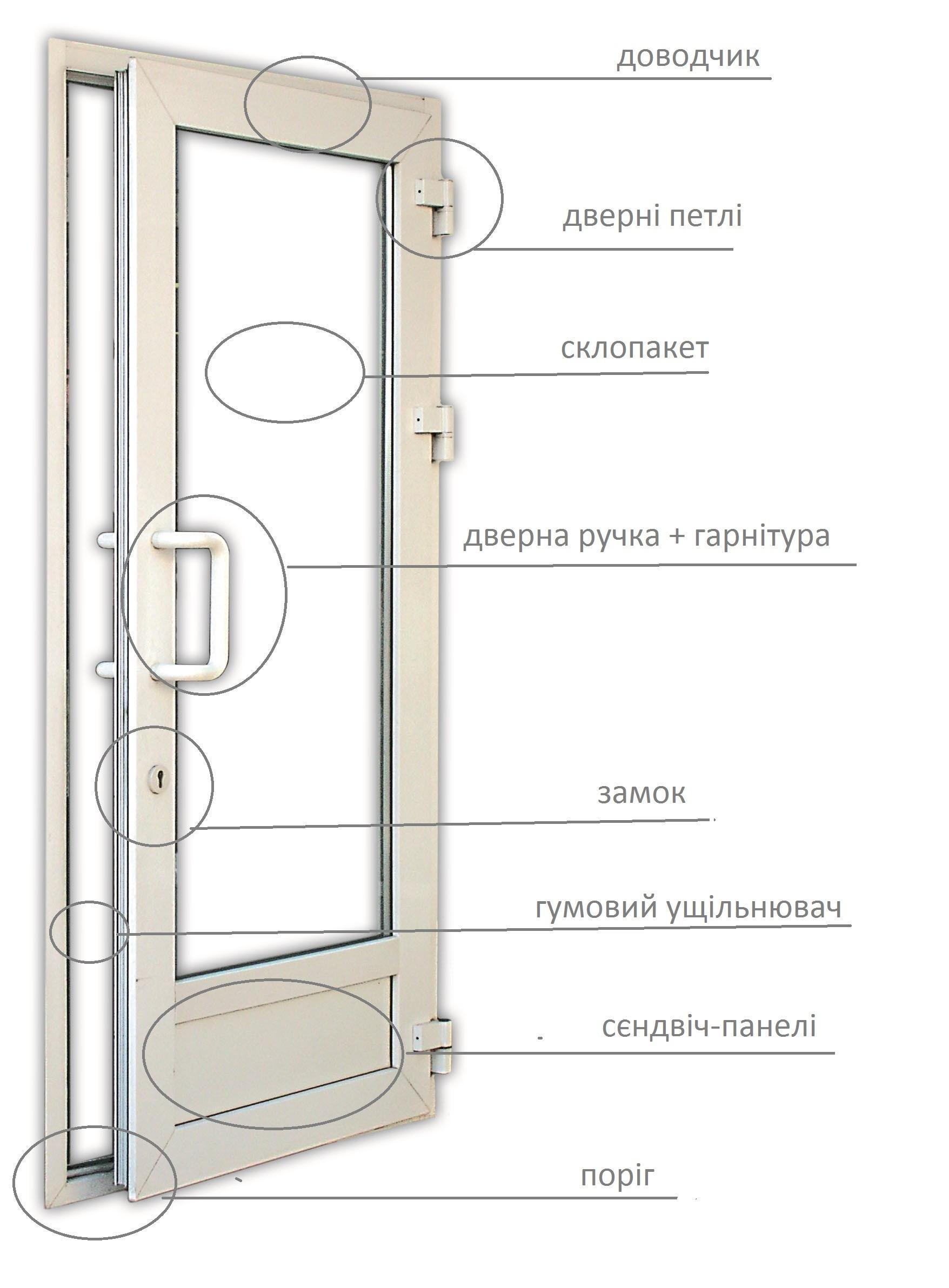 Краща комплектація для пластикових вхідних дверей
