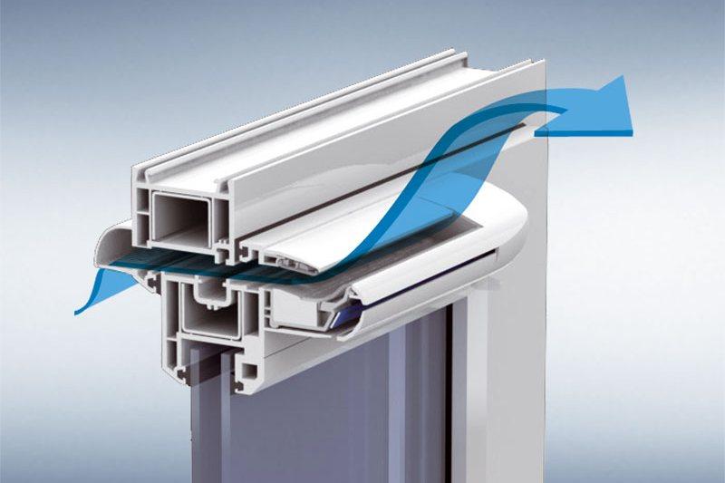 Механічні вентиляційні клапани